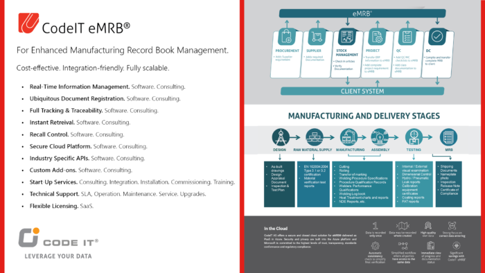 Manufacturing Record Book Management with CodeIT